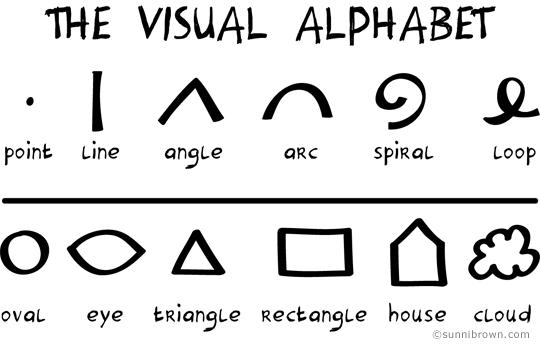 Visual Alphabet elements