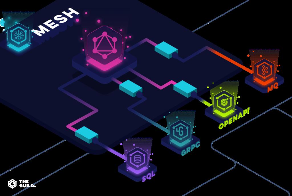 mesh-example